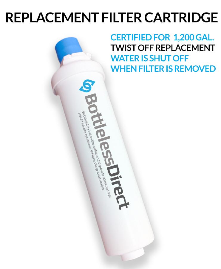 BOTTLELESS Direct Replacement Filter