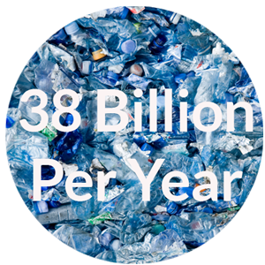 38 Billion Plastic Water Bottles Per Year