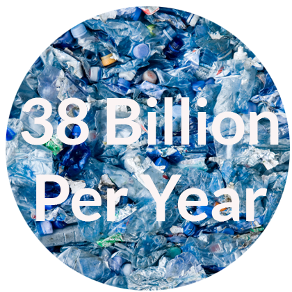 38 billion plastic water bottles in landfills per year